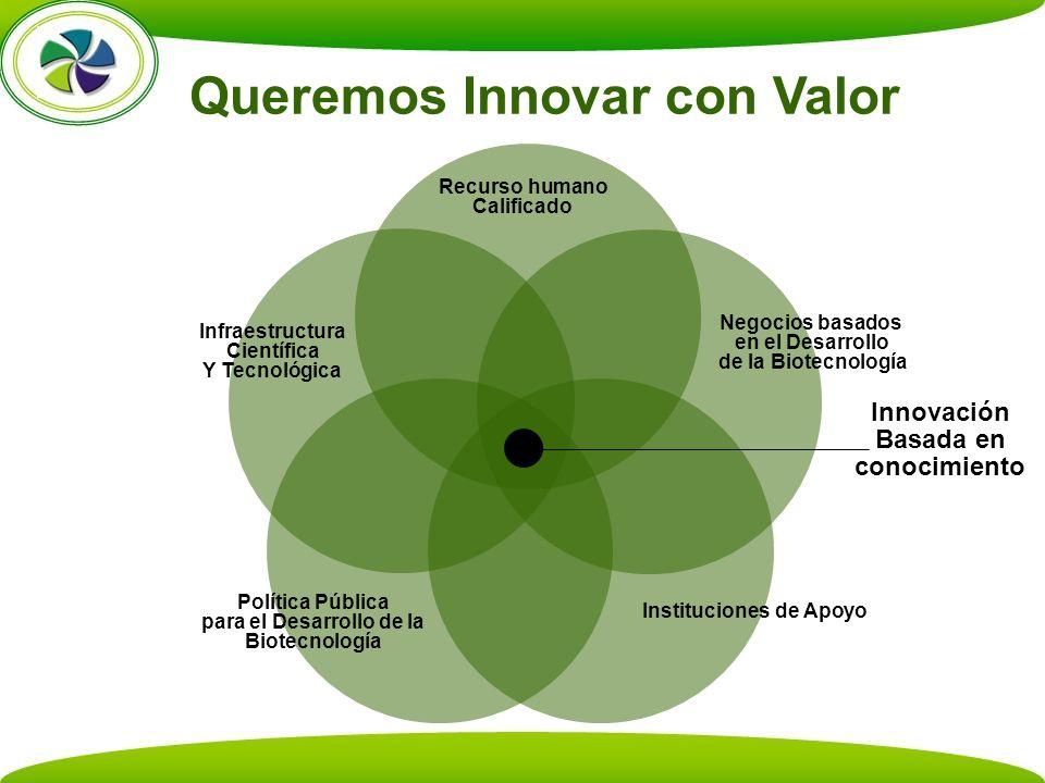 Queremos Innovar con Valor