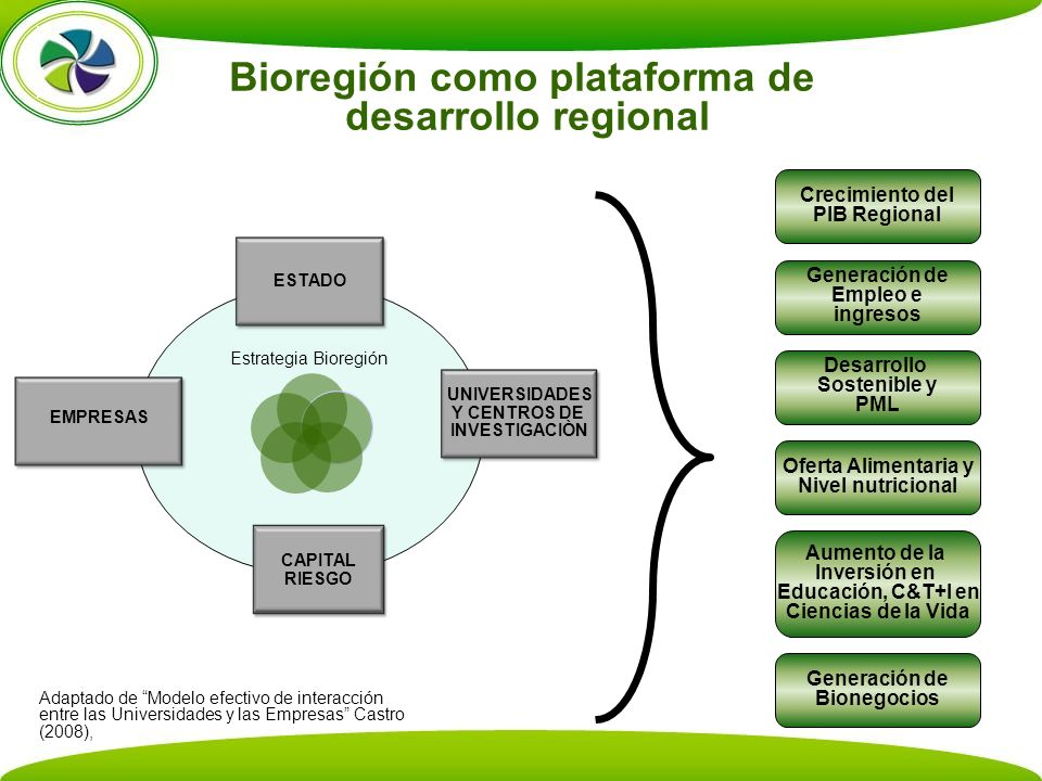 Bioregión como plataforma de desarrollo regional