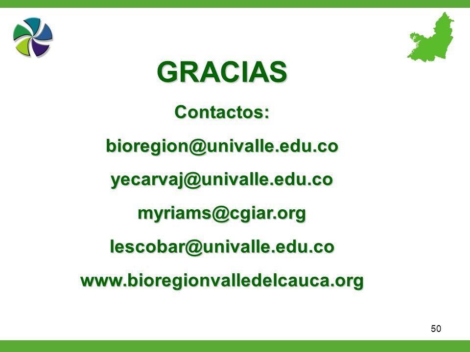 GRACIAS Contactos: bioregion@univalle.edu.co yecarvaj@univalle.edu.co