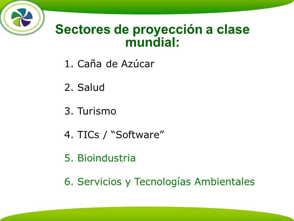 6. Servicios y Tecnologías Ambientales