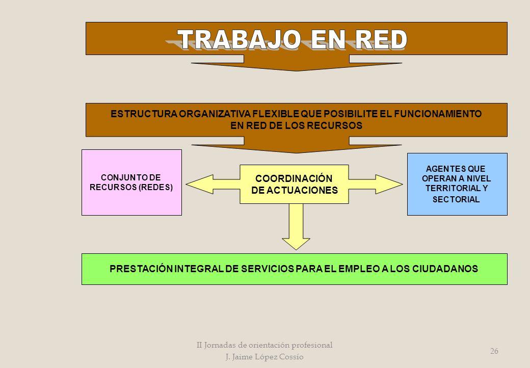 TRABAJO EN RED ESTRUCTURA ORGANIZATIVA FLEXIBLE QUE POSIBILITE EL FUNCIONAMIENTO. EN RED DE LOS RECURSOS.