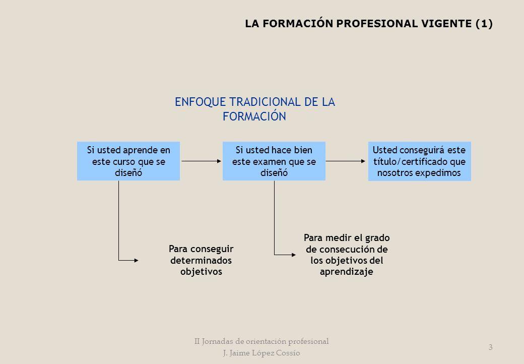 ENFOQUE TRADICIONAL DE LA FORMACIÓN