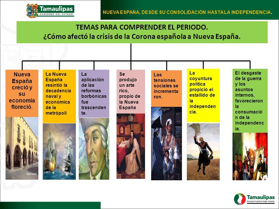 Nueva España creció y su economía floreció.