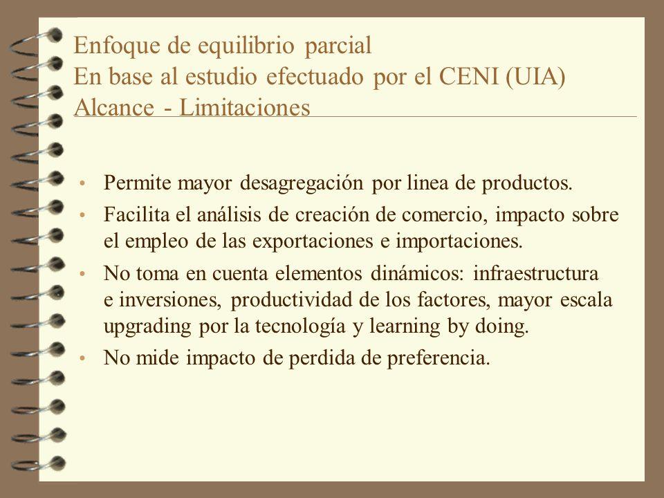 Enfoque de equilibrio parcial En base al estudio efectuado por el CENI (UIA) Alcance - Limitaciones