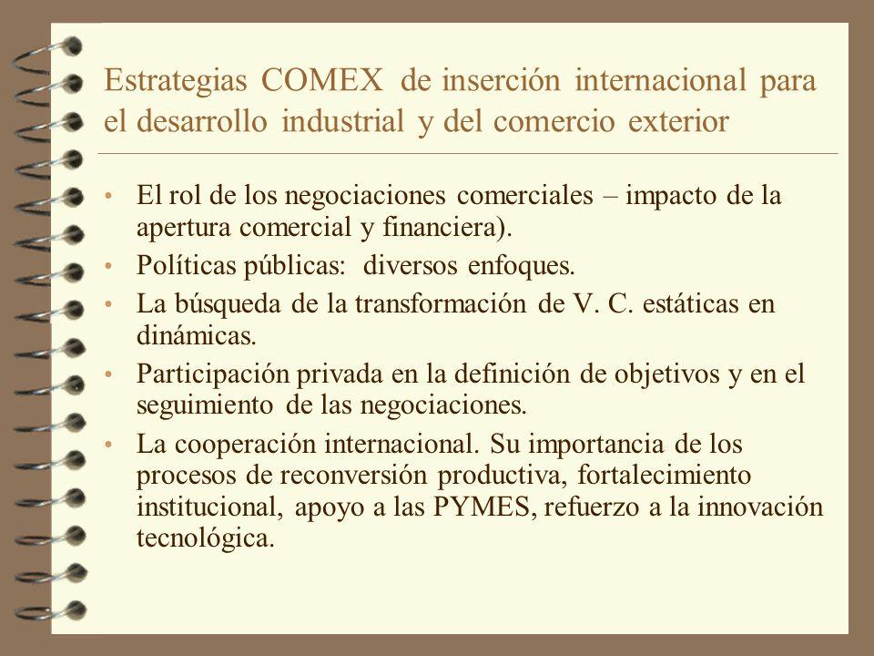 Estrategias COMEX de inserción internacional para el desarrollo industrial y del comercio exterior