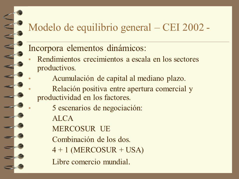 Modelo de equilibrio general – CEI 2002 -