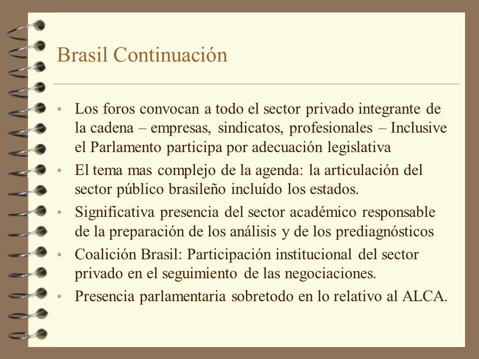 Brasil Continuación