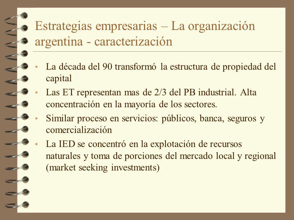 Estrategias empresarias – La organización argentina - caracterización