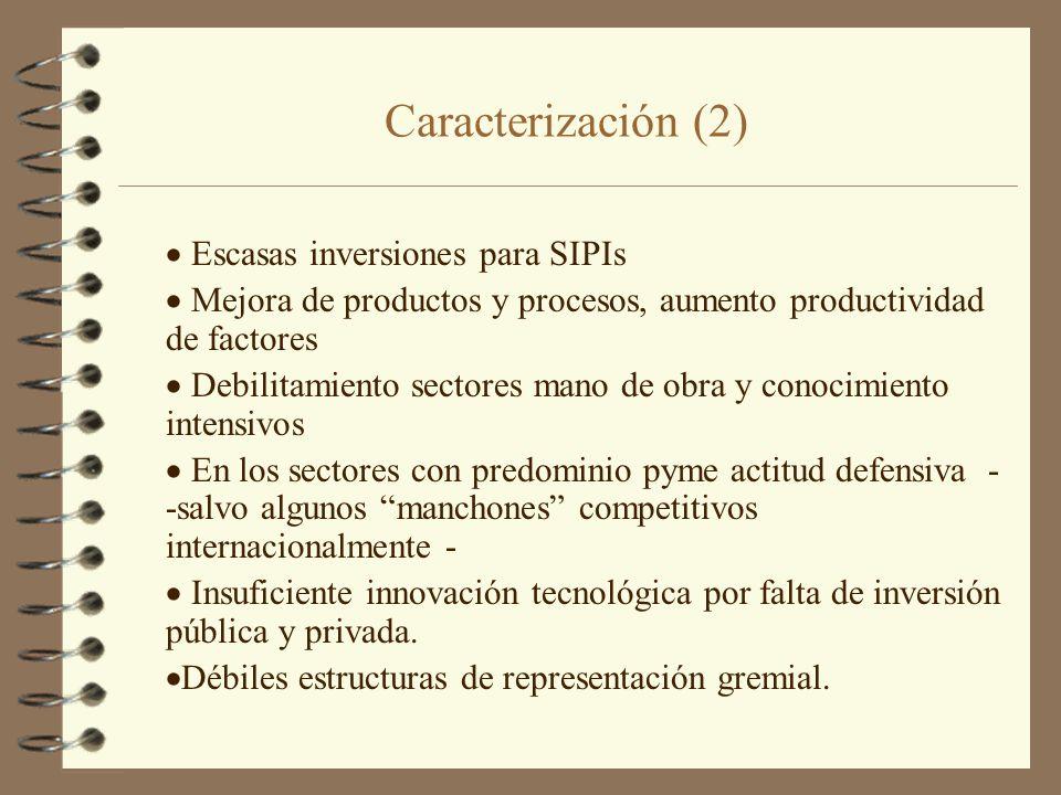 Caracterización (2) · Escasas inversiones para SIPIs
