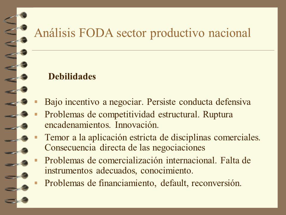Análisis FODA sector productivo nacional