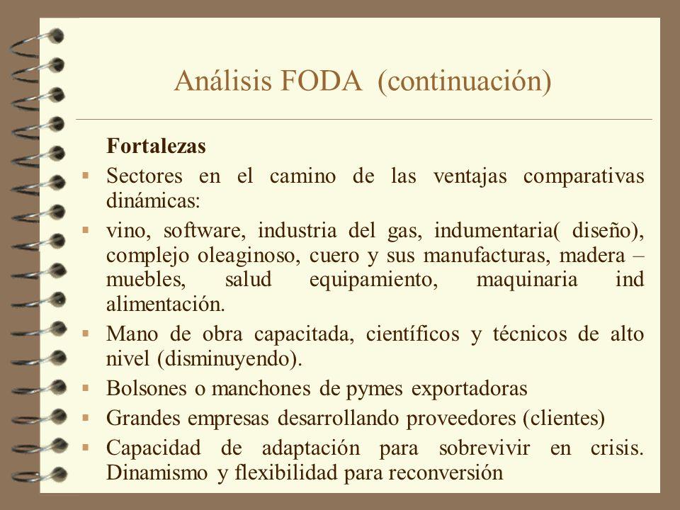 Análisis FODA (continuación)