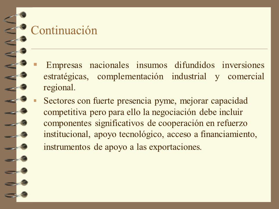 Continuación Empresas nacionales insumos difundidos inversiones estratégicas, complementación industrial y comercial regional.