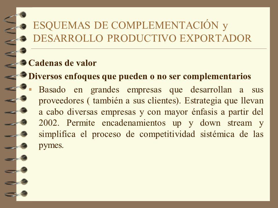 ESQUEMAS DE COMPLEMENTACIÓN y DESARROLLO PRODUCTIVO EXPORTADOR