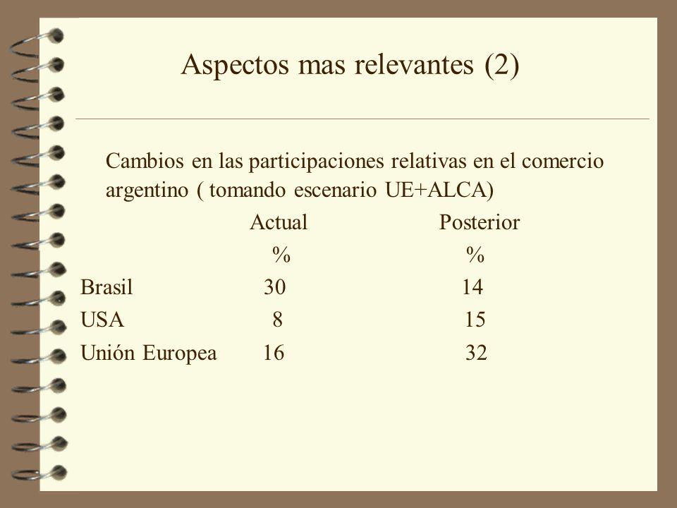 Aspectos mas relevantes (2)