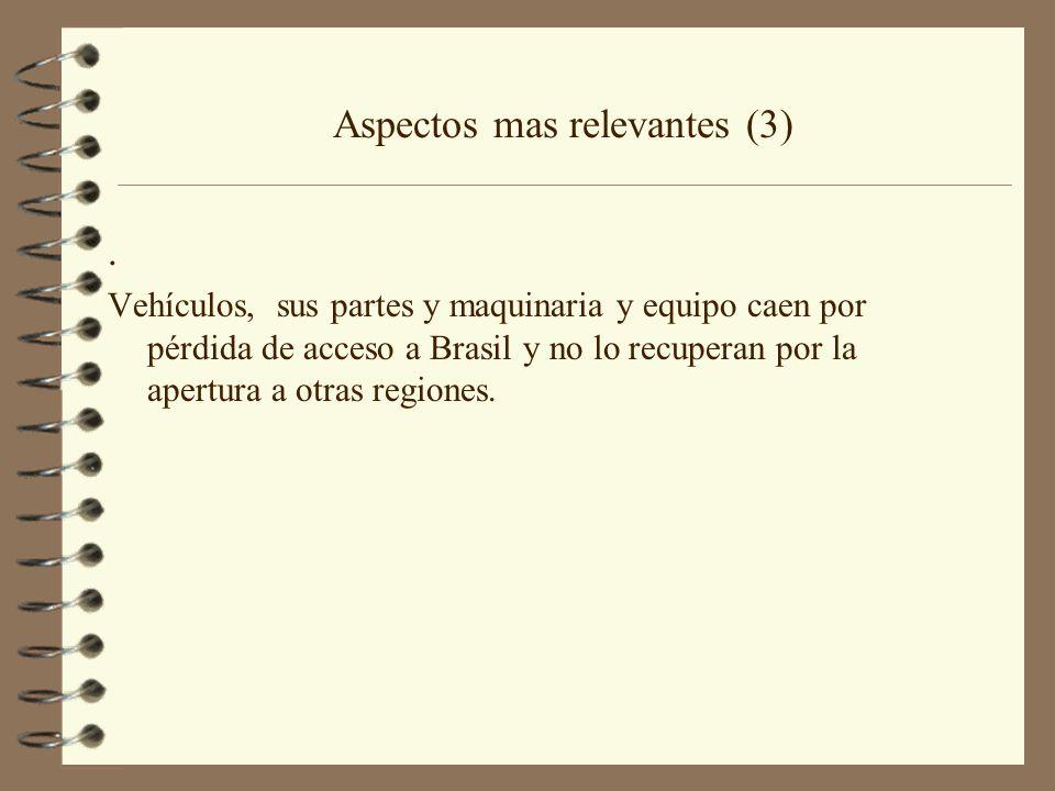 Aspectos mas relevantes (3) Aspectos mas relevantes (3)