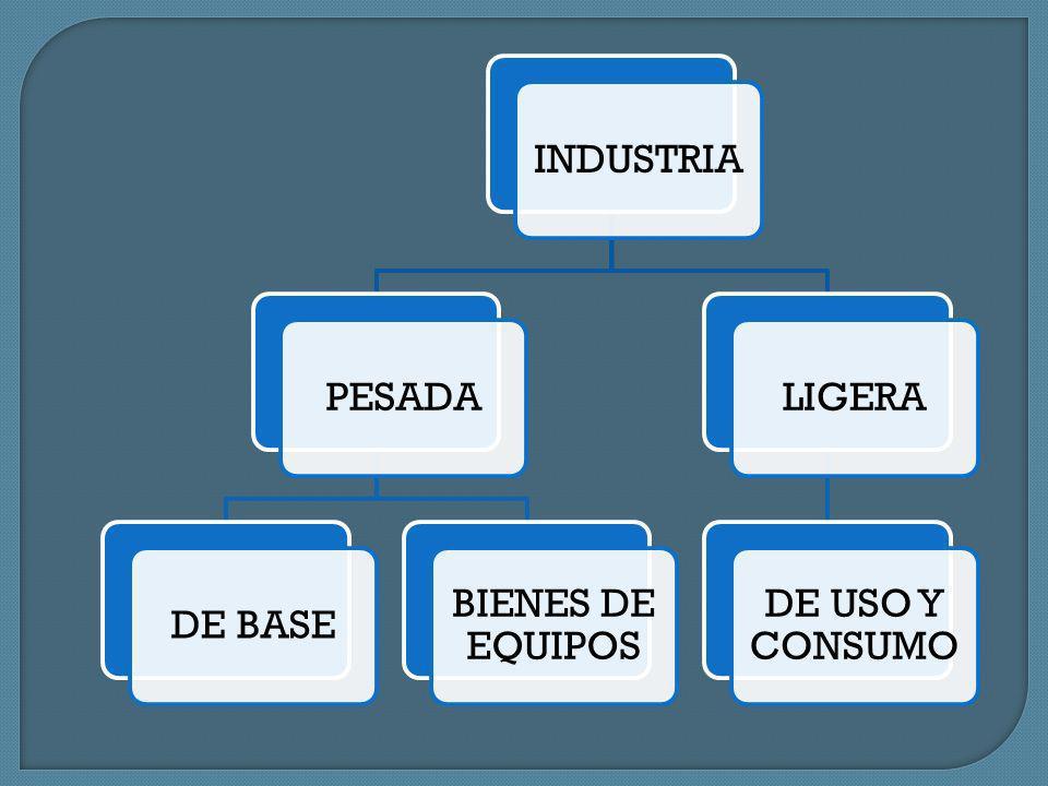 INDUSTRIA PESADA DE BASE BIENES DE EQUIPOS LIGERA DE USO Y CONSUMO