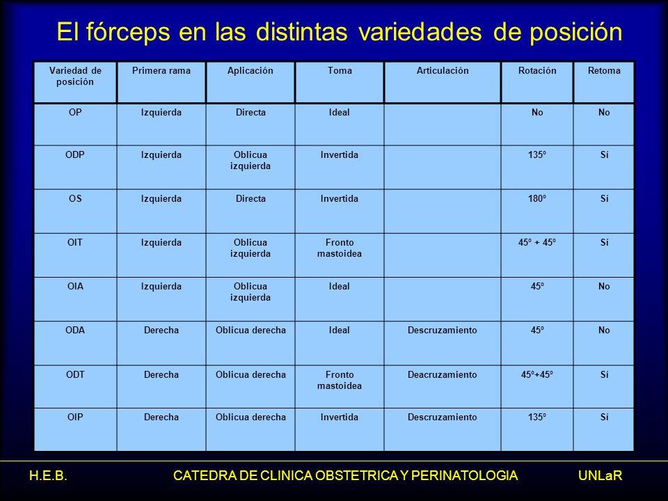 El fórceps en las distintas variedades de posición
