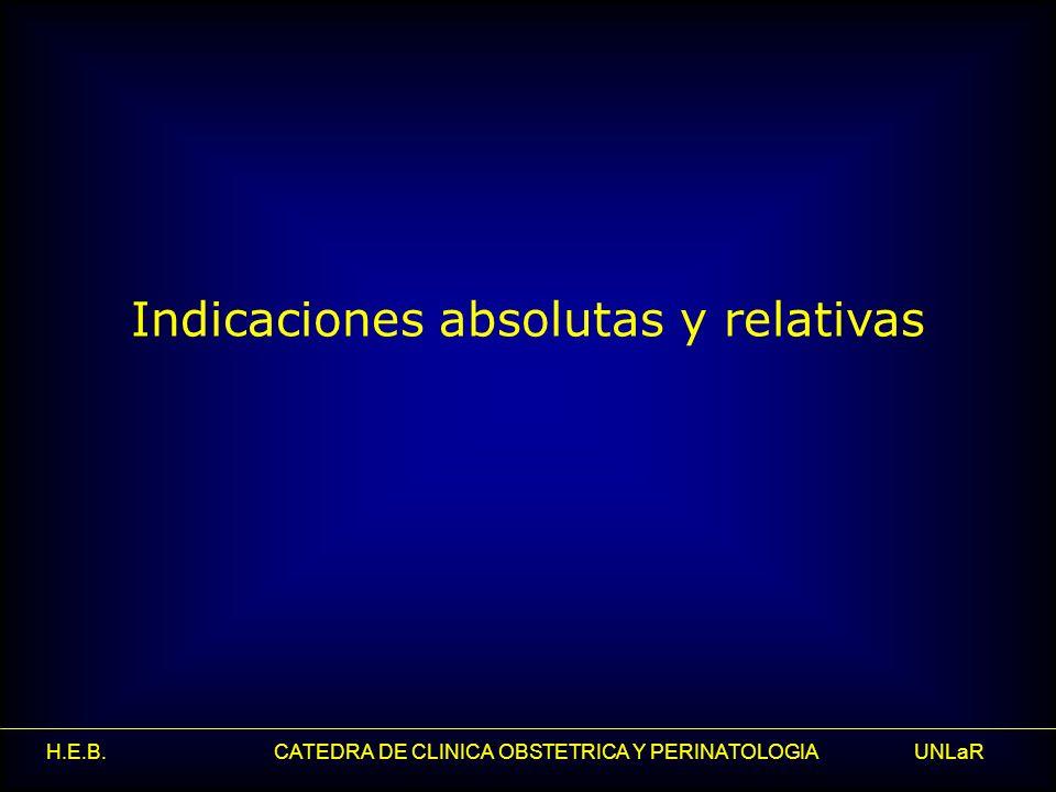 Indicaciones absolutas y relativas