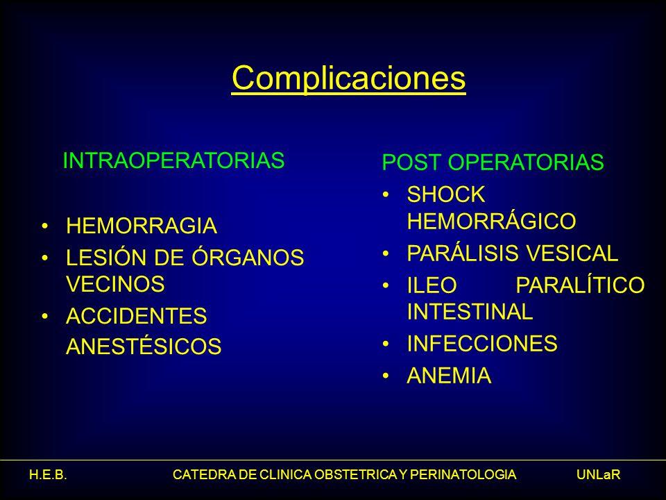 Complicaciones INTRAOPERATORIAS POST OPERATORIAS SHOCK HEMORRÁGICO