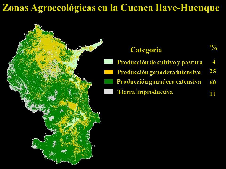 Zonas Agroecológicas en la Cuenca Ilave-Huenque