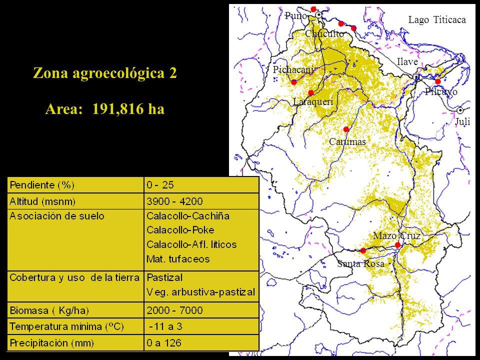 Zona agroecológica 2 Area: 191,816 ha Puno Lago Titicaca Chucuito