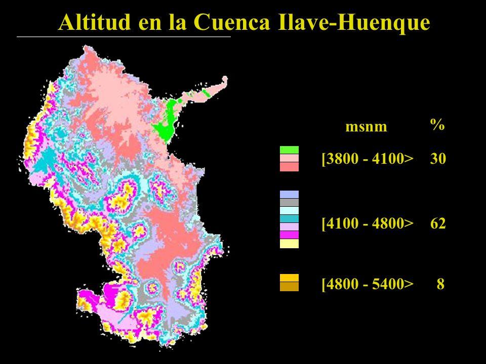 Altitud en la Cuenca Ilave-Huenque