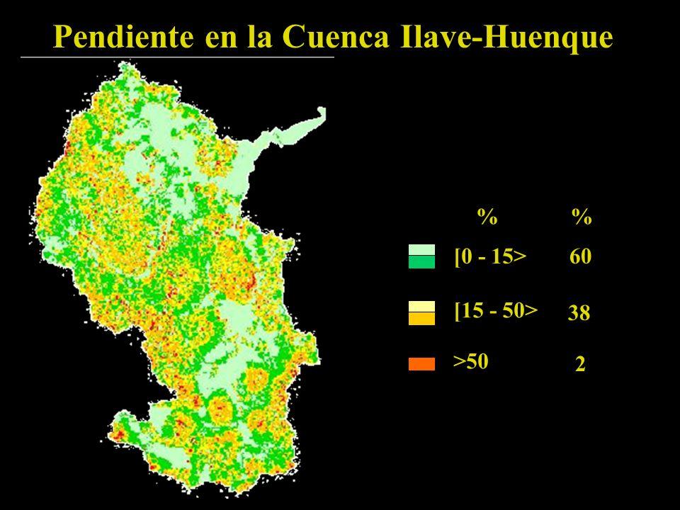Pendiente en la Cuenca Ilave-Huenque