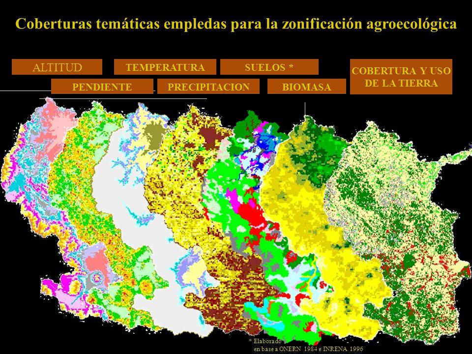 Coberturas temáticas empledas para la zonificación agroecológica