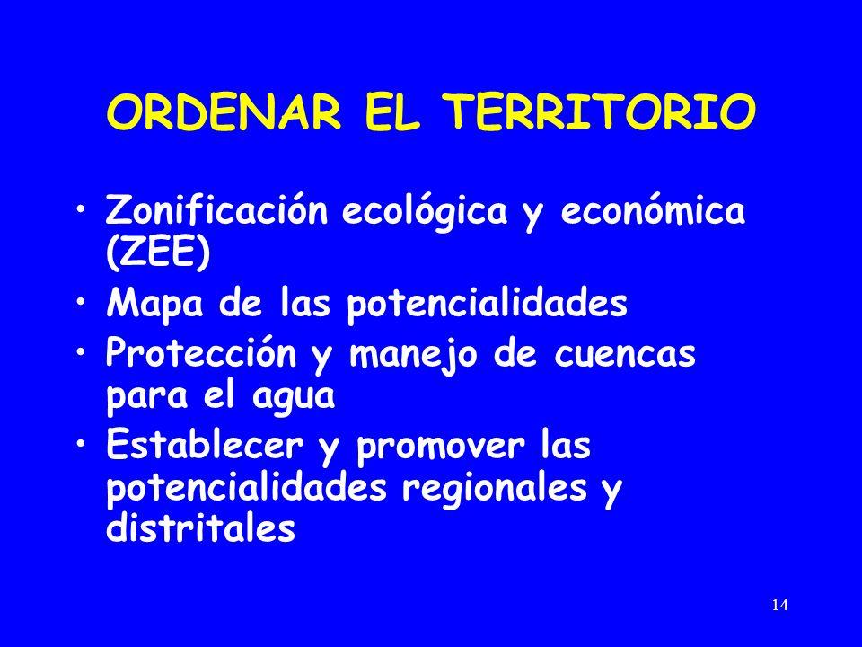 ORDENAR EL TERRITORIO Zonificación ecológica y económica (ZEE)