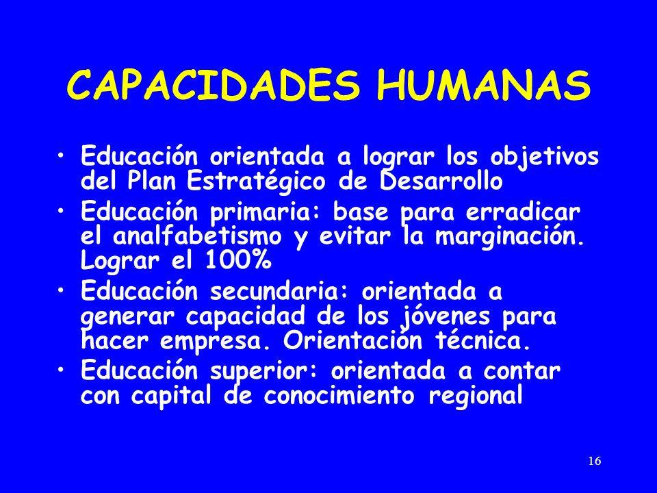CAPACIDADES HUMANAS Educación orientada a lograr los objetivos del Plan Estratégico de Desarrollo.