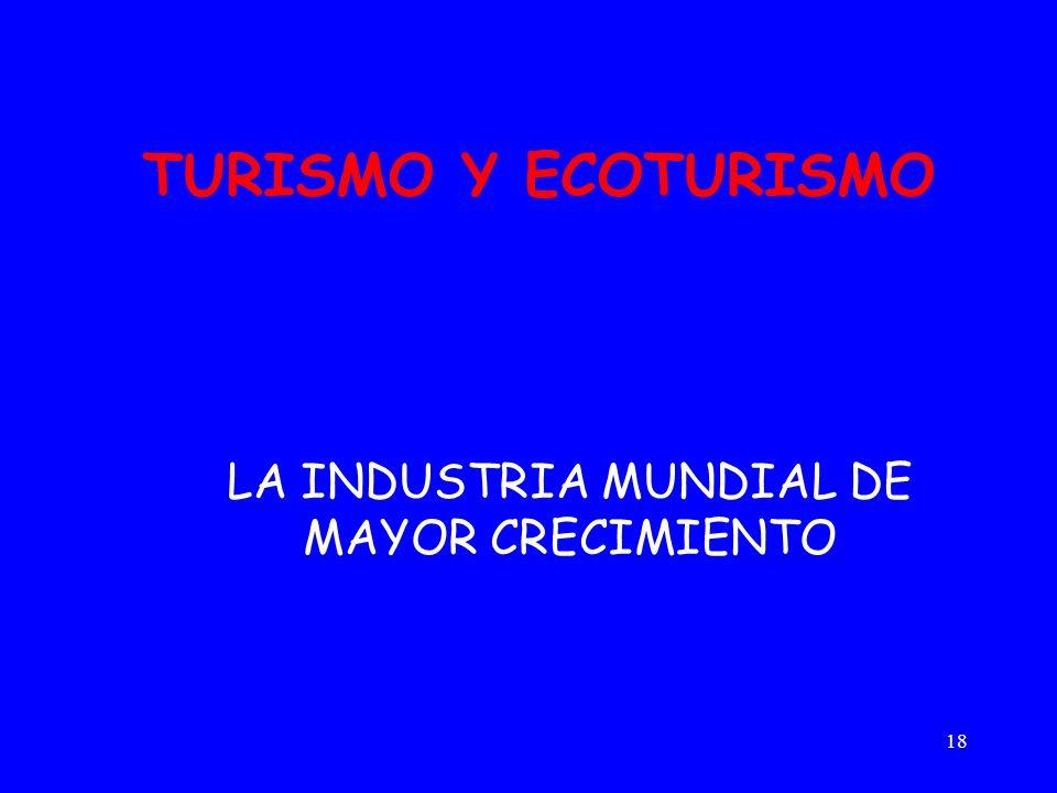 LA INDUSTRIA MUNDIAL DE MAYOR CRECIMIENTO