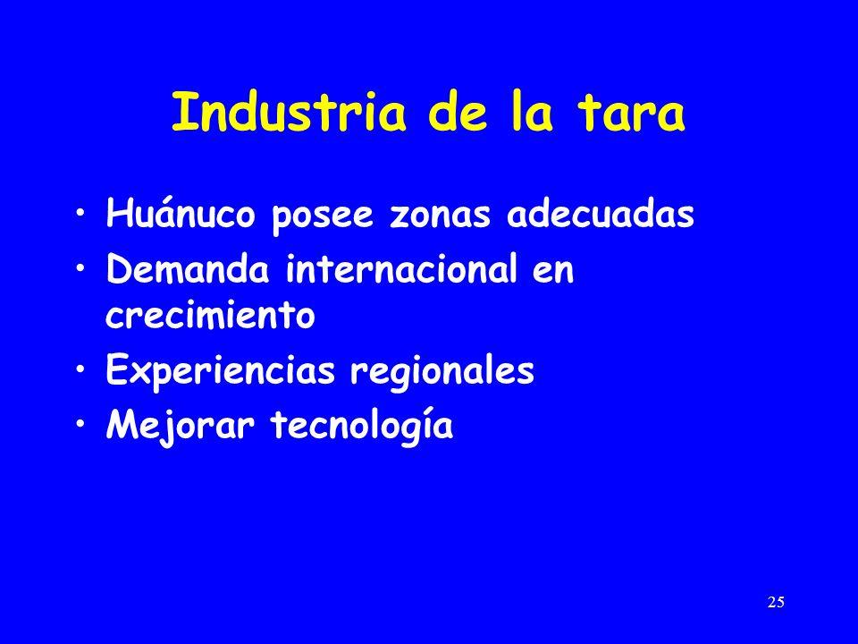 Industria de la tara Huánuco posee zonas adecuadas