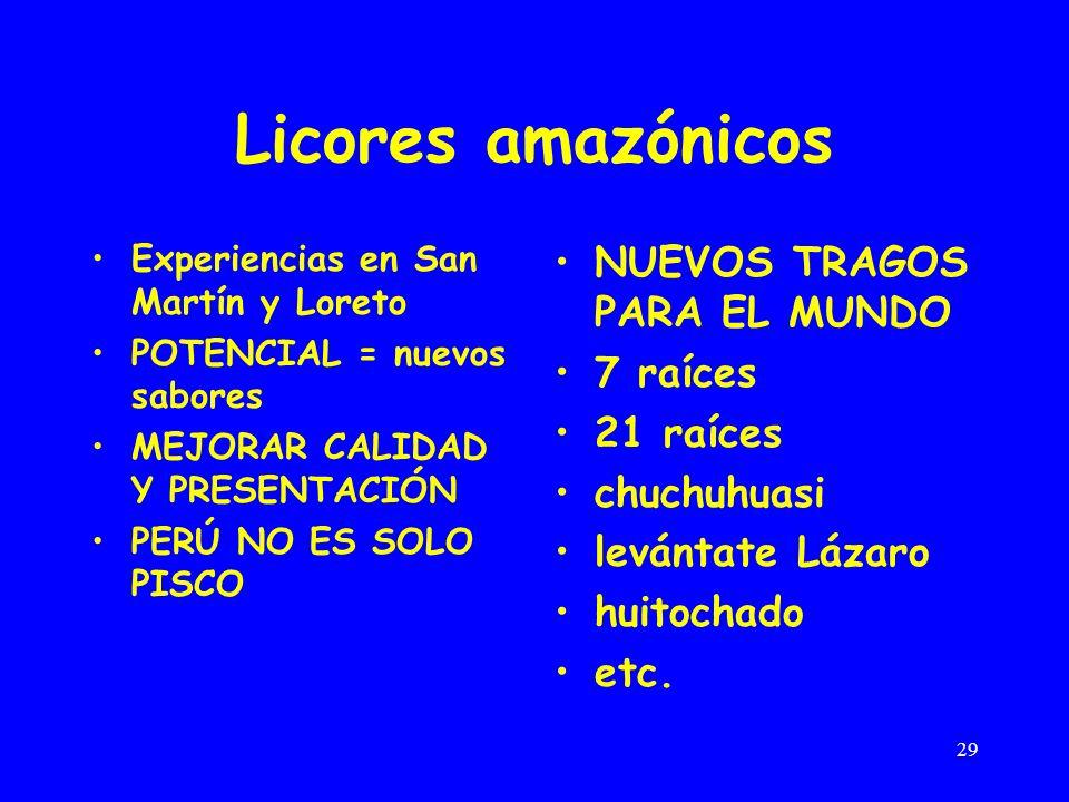 Licores amazónicos NUEVOS TRAGOS PARA EL MUNDO 7 raíces 21 raíces