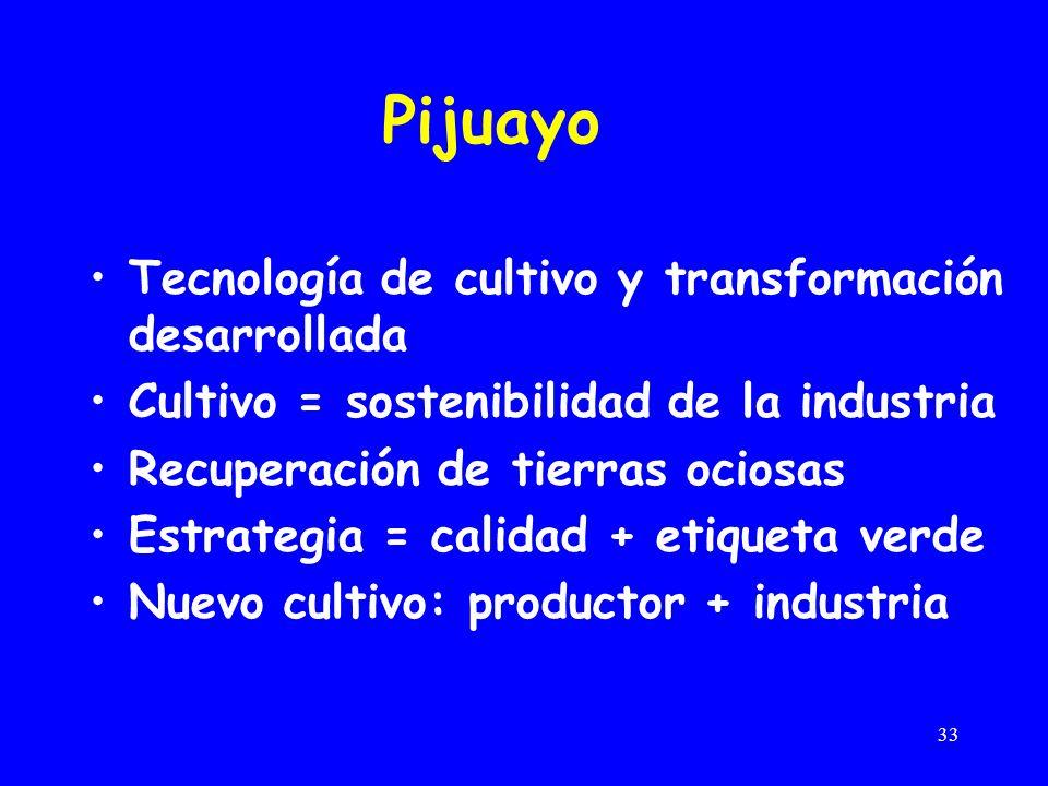 Pijuayo Tecnología de cultivo y transformación desarrollada