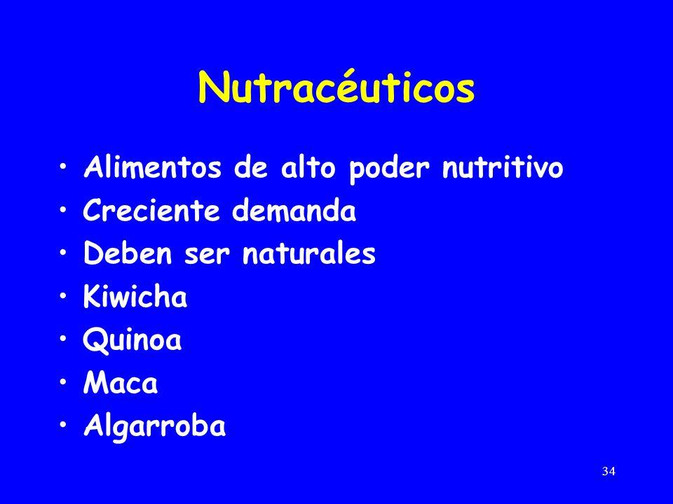 Nutracéuticos Alimentos de alto poder nutritivo Creciente demanda