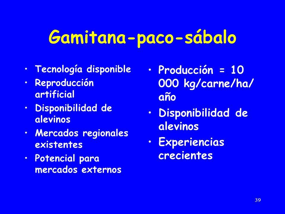 Gamitana-paco-sábalo