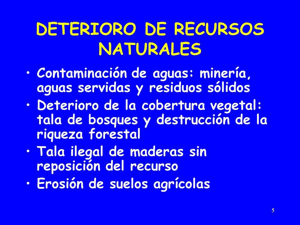 DETERIORO DE RECURSOS NATURALES