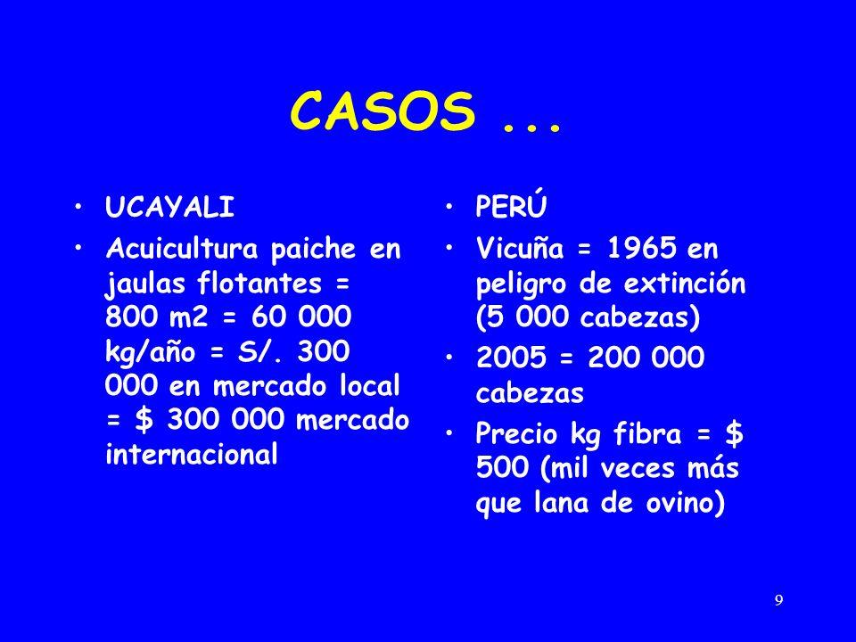 CASOS ... UCAYALI. Acuicultura paiche en jaulas flotantes = 800 m2 = 60 000 kg/año = S/. 300 000 en mercado local = $ 300 000 mercado internacional.