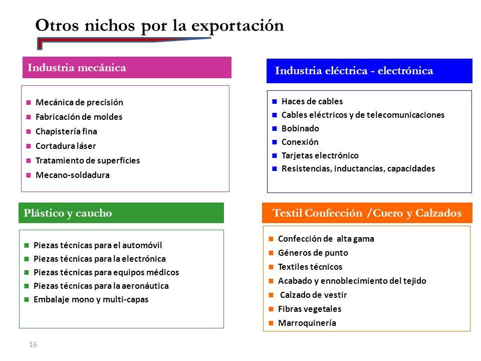Otros nichos por la exportación