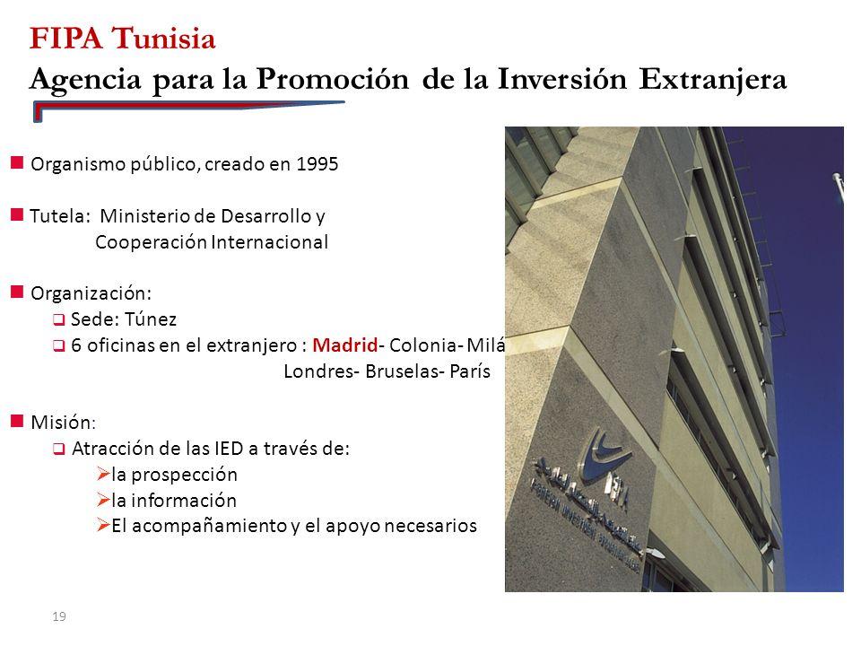 Agencia para la Promoción de la Inversión Extranjera