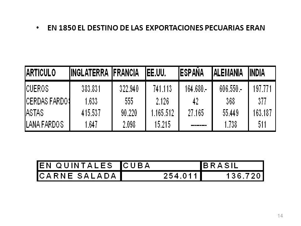 EN 1850 EL DESTINO DE LAS EXPORTACIONES PECUARIAS ERAN