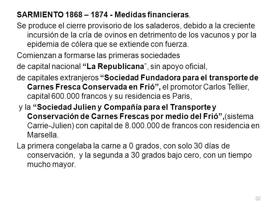 SARMIENTO 1868 – 1874 - Medidas financieras