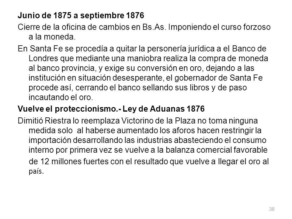 Junio de 1875 a septiembre 1876 Cierre de la oficina de cambios en Bs