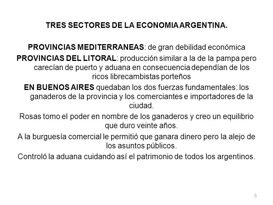 TRES SECTORES DE LA ECONOMIA ARGENTINA.