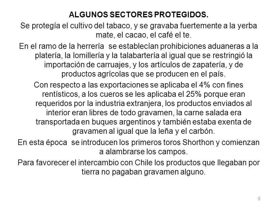 ALGUNOS SECTORES PROTEGIDOS