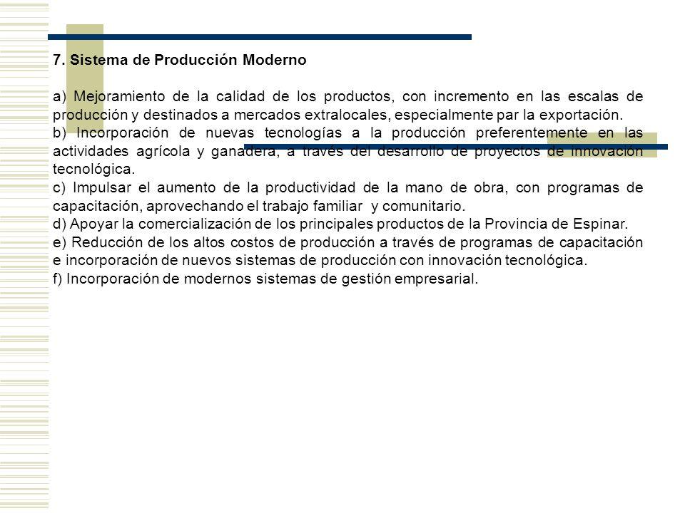 7. Sistema de Producción Moderno