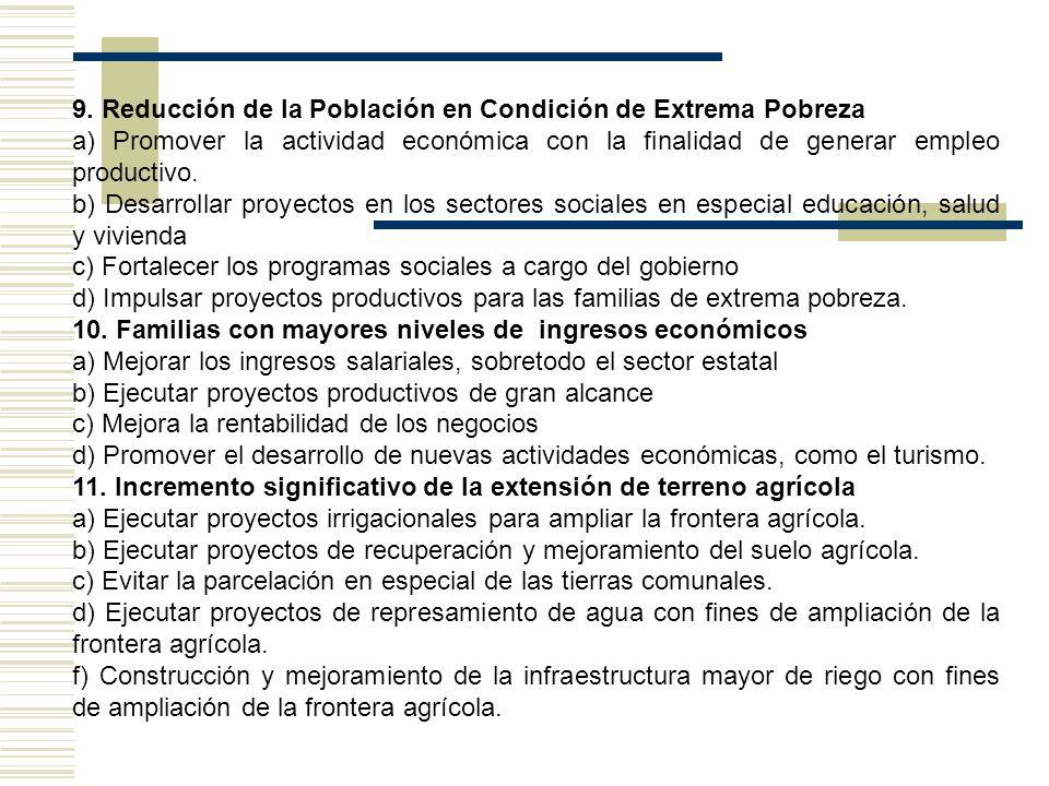 9. Reducción de la Población en Condición de Extrema Pobreza