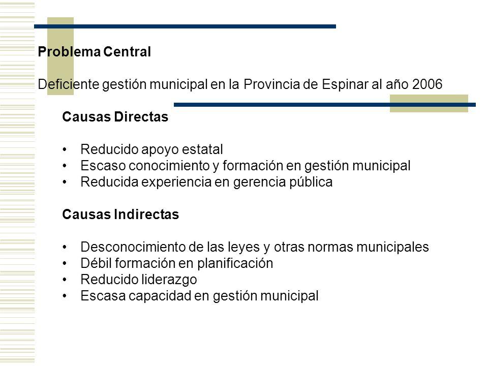 Problema Central Deficiente gestión municipal en la Provincia de Espinar al año 2006. Causas Directas.