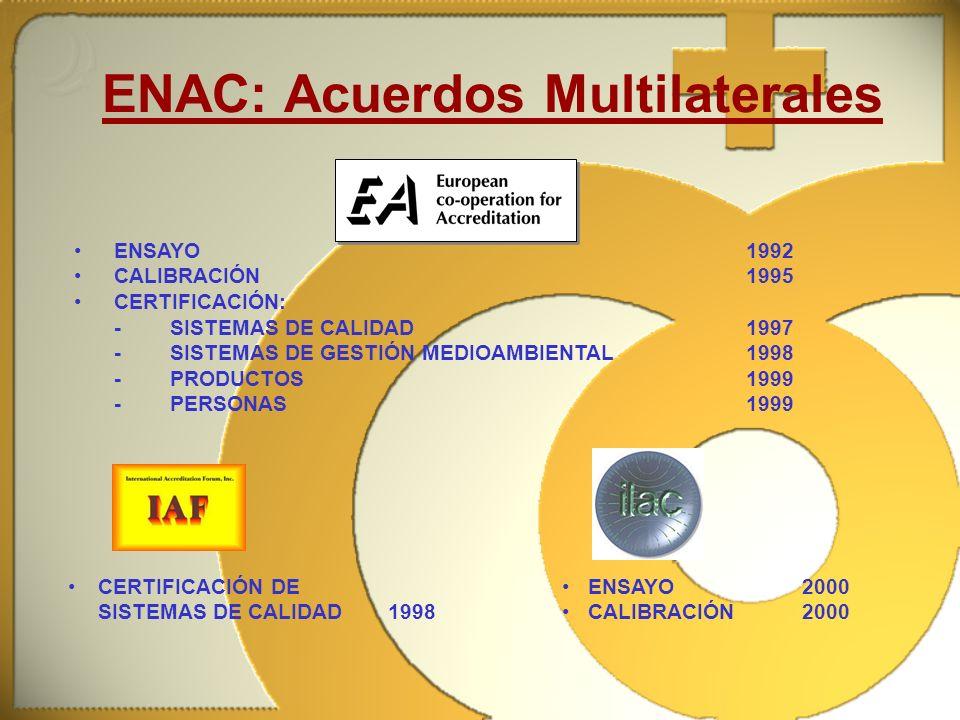 ENAC: Acuerdos Multilaterales