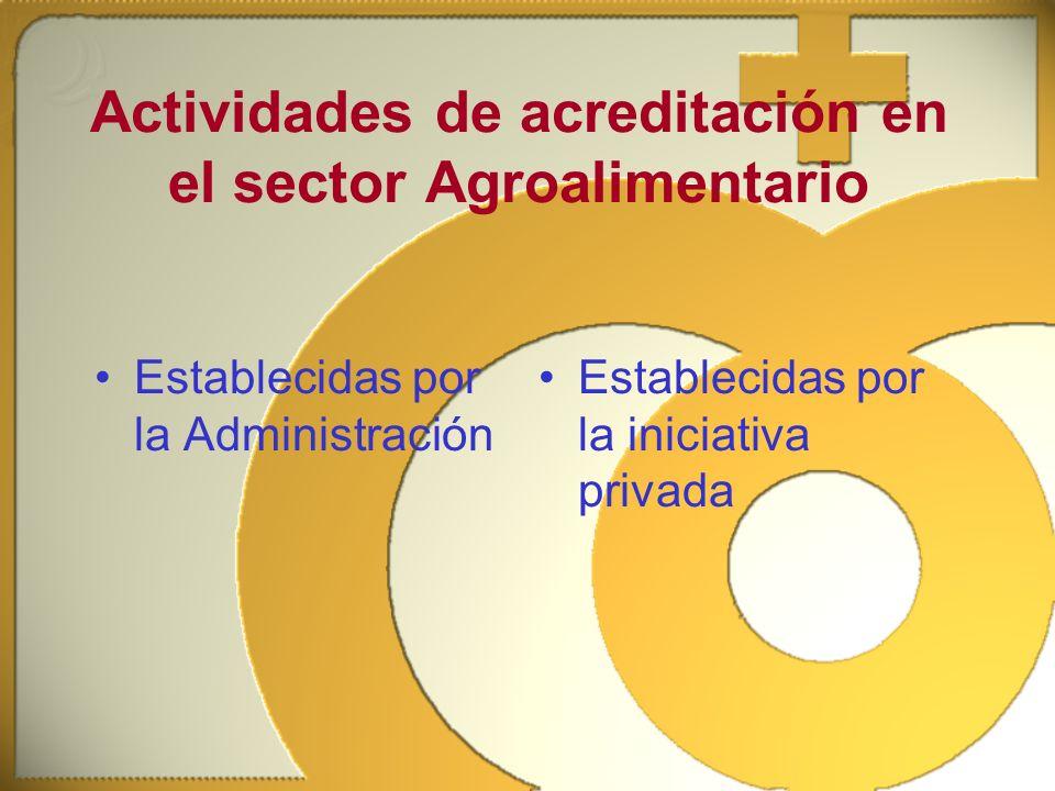 Actividades de acreditación en el sector Agroalimentario